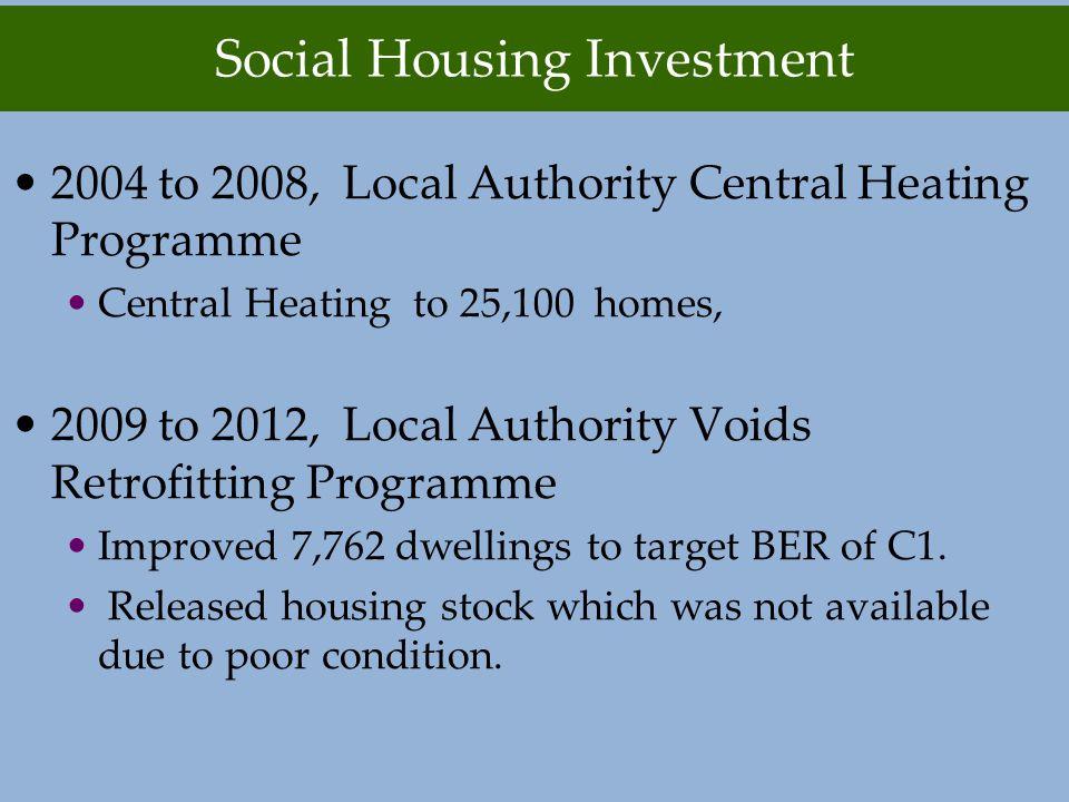 Quality Housing, Sustainable Communities Sustainability Social, Environmental, Economic