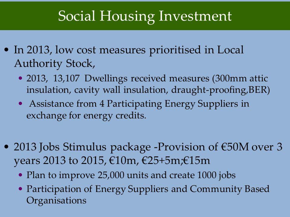 Social Housing Investment Bids for European Regional Development Co-Funding; Southern & Eastern Regions €100M for flats Border, Midlands & Western Regions €30M for disadvantaged estates