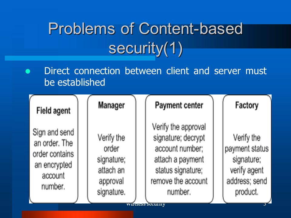 Wireless security5 Problems of Content-based security(1) Direct connection between client and server must be established