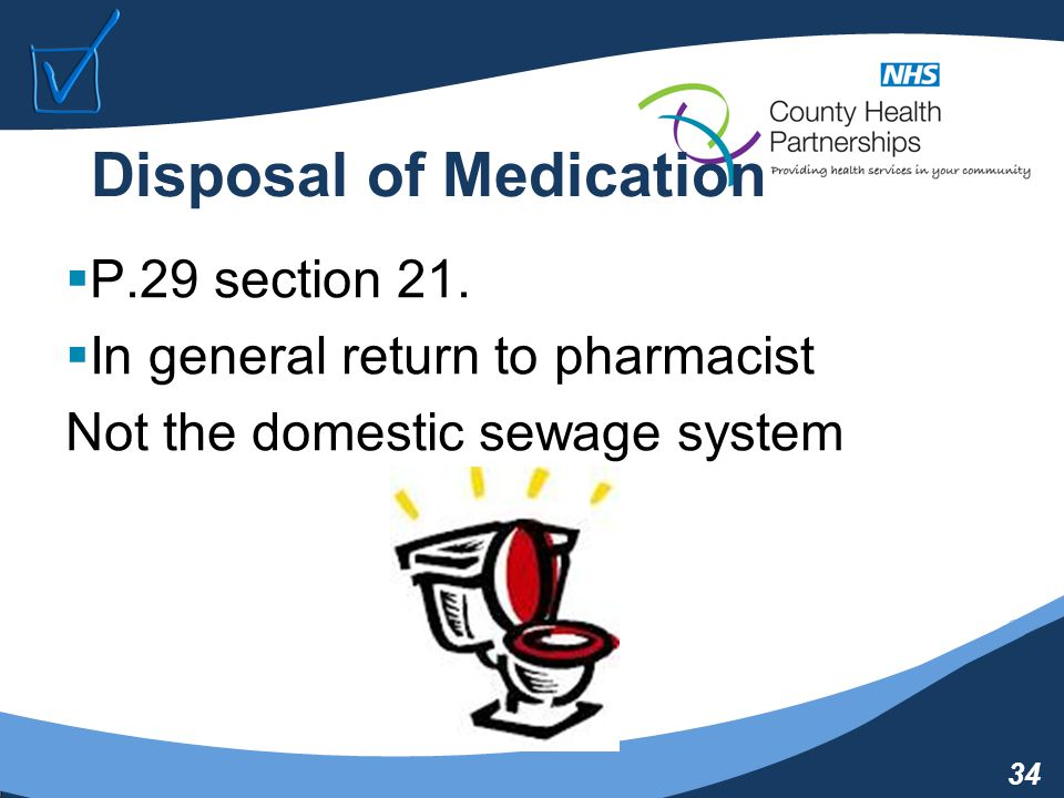 34 Disposal of Medication  P.29 section 21.