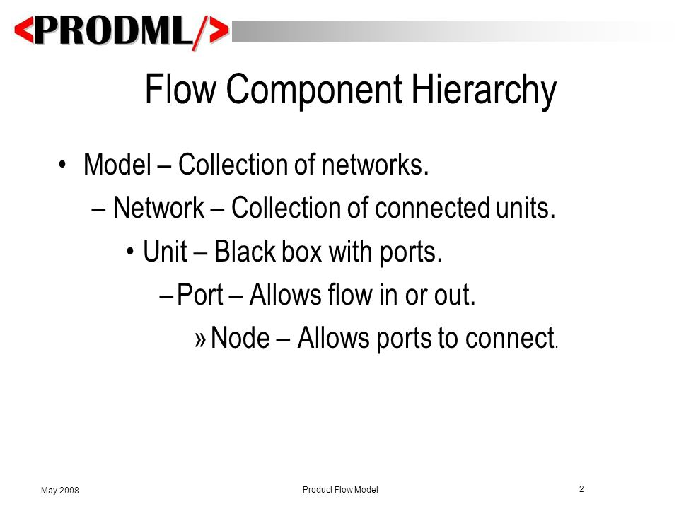 2 Product Flow Model May 2008 Flow Component Hierarchy Model – Collection of networks.