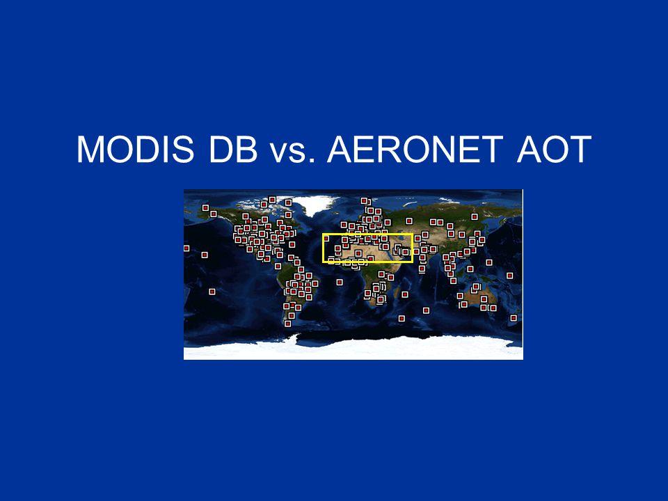 MODIS DB vs. AERONET AOT