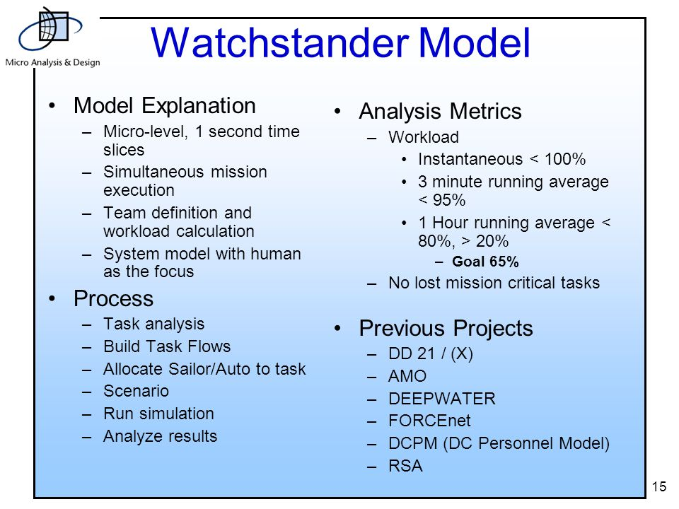 15 Watchstander Model Model Explanation –Micro-level, 1 second time slices –Simultaneous mission execution –Team definition and workload calculation –System model with human as the focus Process –Task analysis –Build Task Flows –Allocate Sailor/Auto to task –Scenario –Run simulation –Analyze results Analysis Metrics –Workload Instantaneous < 100% 3 minute running average < 95% 1 Hour running average 20% –Goal 65% –No lost mission critical tasks Previous Projects –DD 21 / (X) –AMO –DEEPWATER –FORCEnet –DCPM (DC Personnel Model) –RSA