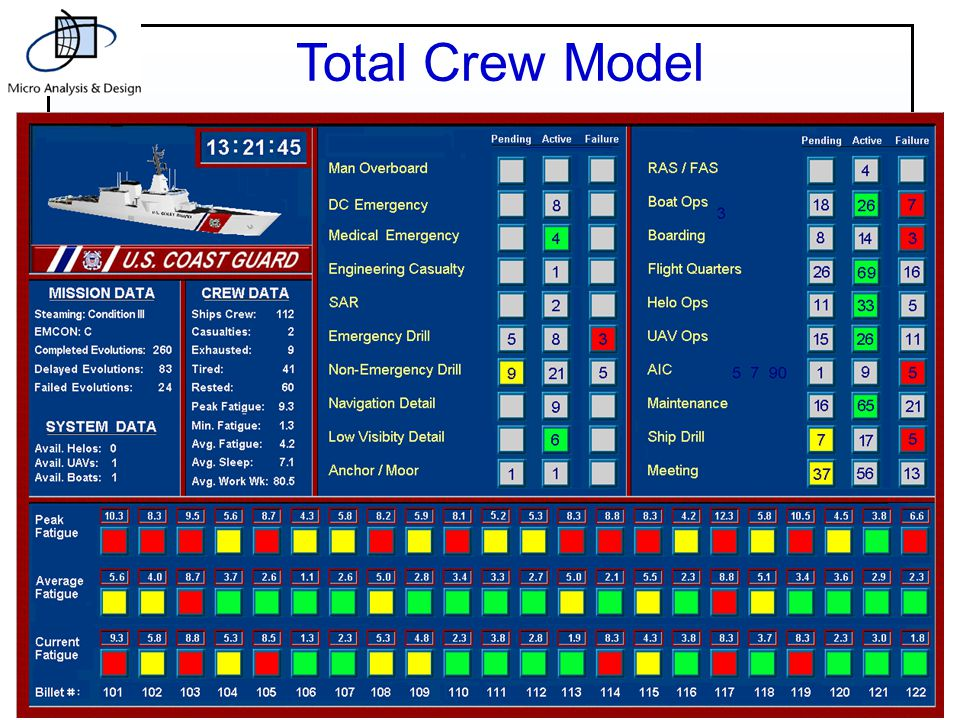 18 Total Crew Model