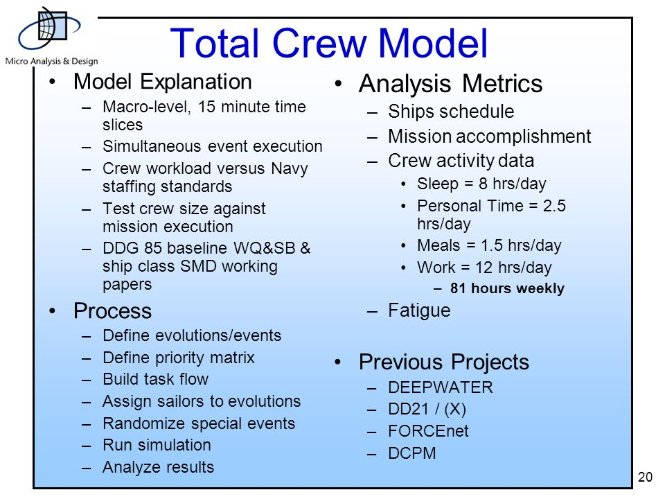 20 Total Crew Model Model Explanation –Macro-level, 15 minute time slices –Simultaneous event execution –Crew workload versus Navy staffing standards –Test crew size against mission execution –DDG 85 baseline WQ&SB & ship class SMD working papers Process –Define evolutions/events –Define priority matrix –Build task flow –Assign sailors to evolutions –Randomize special events –Run simulation –Analyze results Analysis Metrics –Ships schedule –Mission accomplishment –Crew activity data Sleep = 8 hrs/day Personal Time = 2.5 hrs/day Meals = 1.5 hrs/day Work = 12 hrs/day –81 hours weekly –Fatigue Previous Projects –DEEPWATER –DD21 / (X) –FORCEnet –DCPM