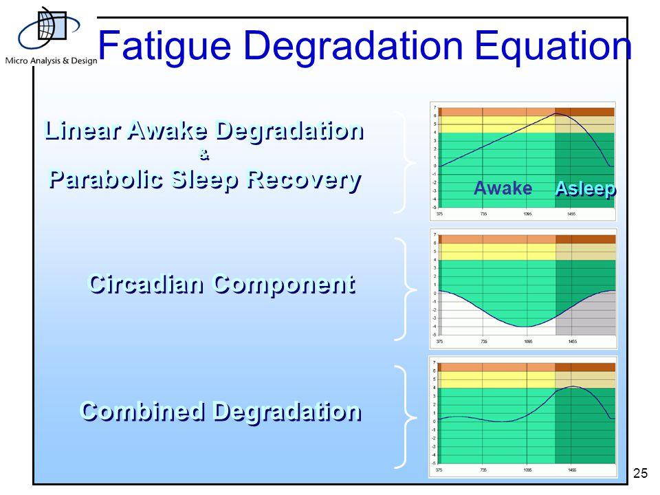 25 Fatigue Degradation Equation Circadian Component Combined Degradation Linear Awake Degradation & Parabolic Sleep Recovery Linear Awake Degradation & Parabolic Sleep Recovery Awake Asleep
