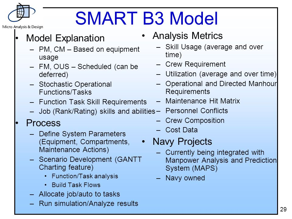 29 SMART B3 Model Model Explanation –PM, CM – Based on equipment usage –FM, OUS – Scheduled (can be deferred) –Stochastic Operational Functions/Tasks –Function Task Skill Requirements –Job (Rank/Rating) skills and abilities Process –Define System Parameters (Equipment, Compartments, Maintenance Actions) –Scenario Development (GANTT Charting feature) Function/Task analysis Build Task Flows –Allocate job/auto to tasks –Run simulation/Analyze results Analysis Metrics –Skill Usage (average and over time) –Crew Requirement –Utilization (average and over time) –Operational and Directed Manhour Requirements –Maintenance Hit Matrix –Personnel Conflicts –Crew Composition –Cost Data Navy Projects –Currently being integrated with Manpower Analysis and Prediction System (MAPS) –Navy owned