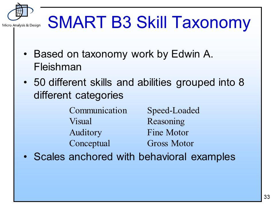 33 SMART B3 Skill Taxonomy Based on taxonomy work by Edwin A.