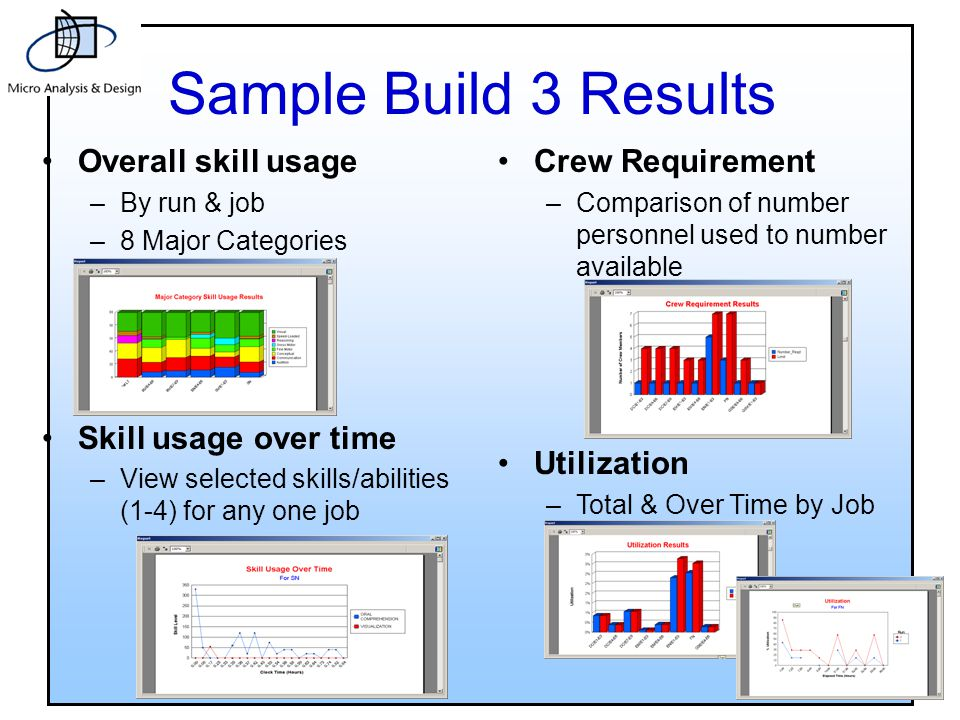 35 Sample Build 3 Results Overall skill usage –By run & job –8 Major Categories Skill usage over time –View selected skills/abilities (1-4) for any one job Crew Requirement –Comparison of number personnel used to number available Utilization –Total & Over Time by Job