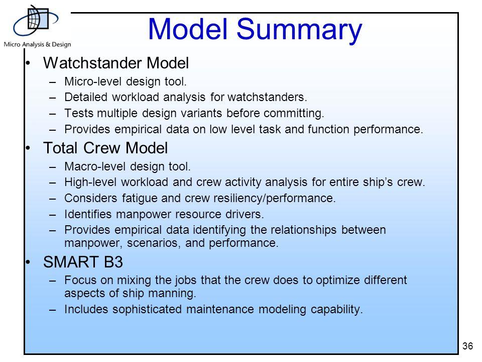 36 Model Summary Watchstander Model –Micro-level design tool.
