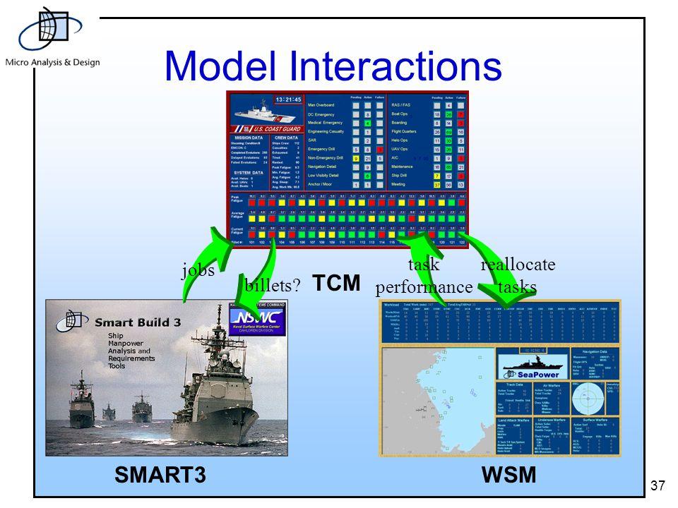 37 Model Interactions TCM WSMSMART3 jobs billets task performance reallocate tasks