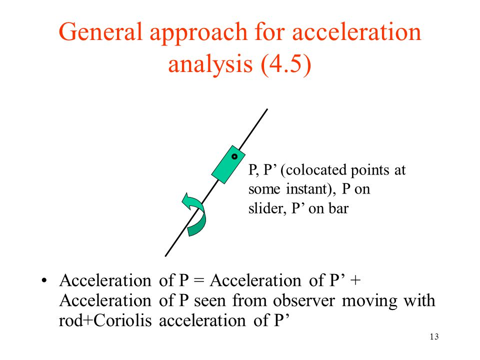 13 General approach for acceleration analysis (4.5) Acceleration of P = Acceleration of P' + Acceleration of P seen from observer moving with rod+Cori