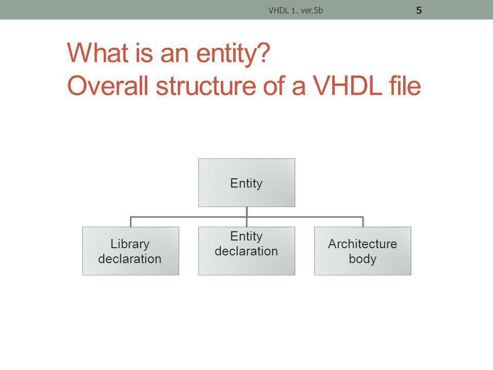 ENTITY DECLARATION Define Input/Output (IO) pins VHDL 1.