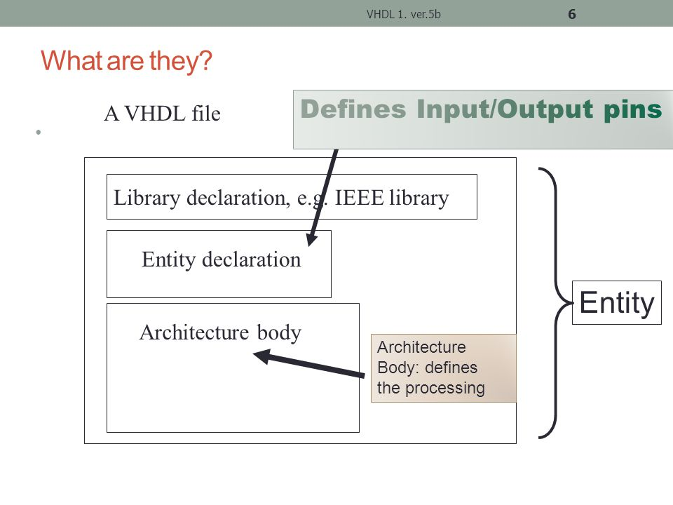 More on Entity Declaration entity do_care is port( s : in std_logic_vector(1 downto 0); y : buffer std_logic); end do_care; 4 modes of IO pins in port in, out, inout (bidirectional) buffer (can be read back by the entity) VHDL 1.