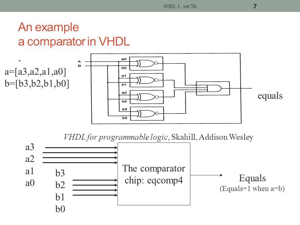 Four modes of IO signals Declared in port declaration VHDL 1.