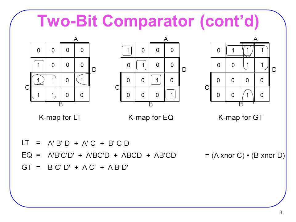 4 Equality Comparator XNOR X Y Z Z = X XNOR Y X Y Z 0 0 1 0 1 0 1 0 0 1 1 1