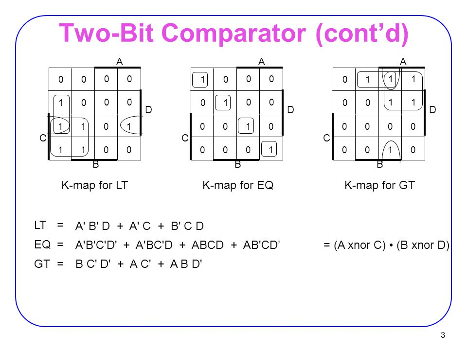14 Magnitude Comparator A_LT_B = A3'.B3 + C3. A2'.