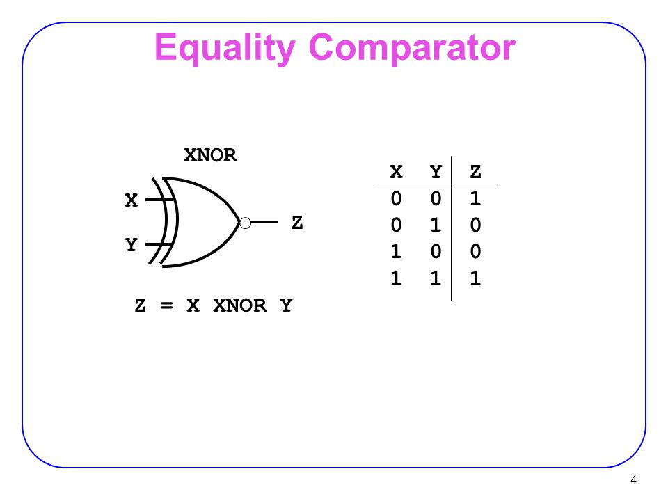 5 4-bit Equality Detector Equality Detector A[3..0] B[3..0] A_EQ_B