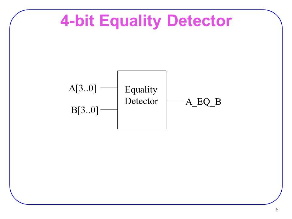 6 4-Bit Equality Comparator A0 A1 A2 A3 B0 B1 B2 B3 A_EQ_B C0 C1 C3 C2