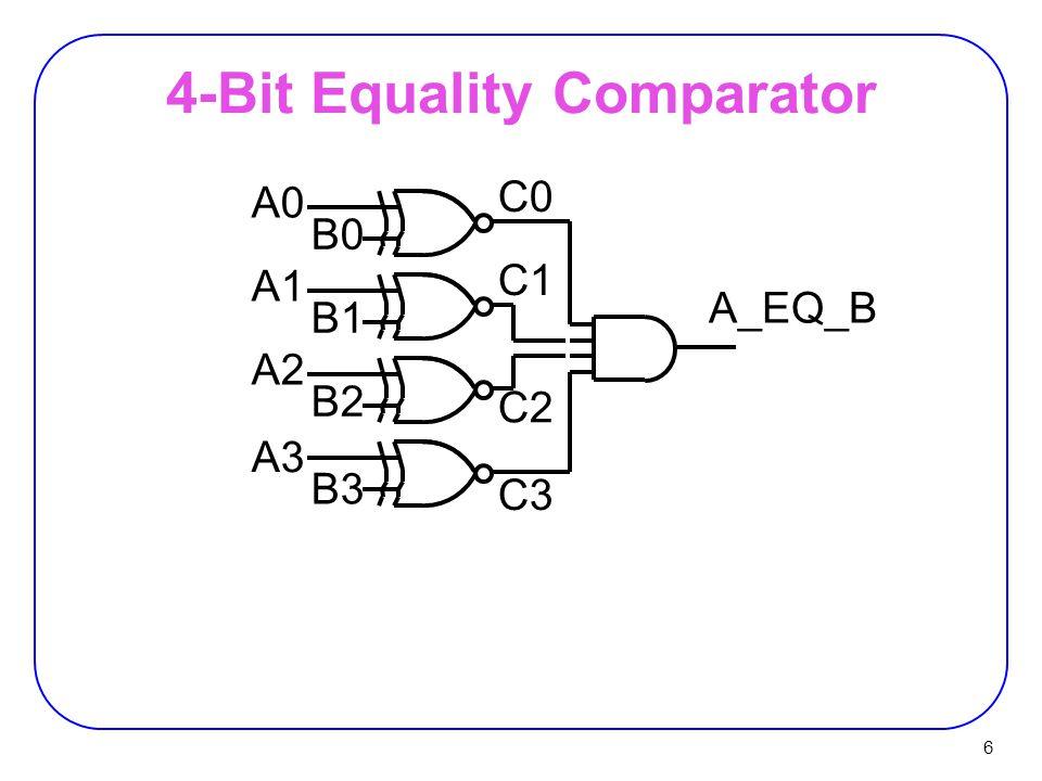 7 4-bit Magnitude Comparator Magnitude Detector A[3..0] B[3..0] A_EQ_B A_LT_B A_GT_B