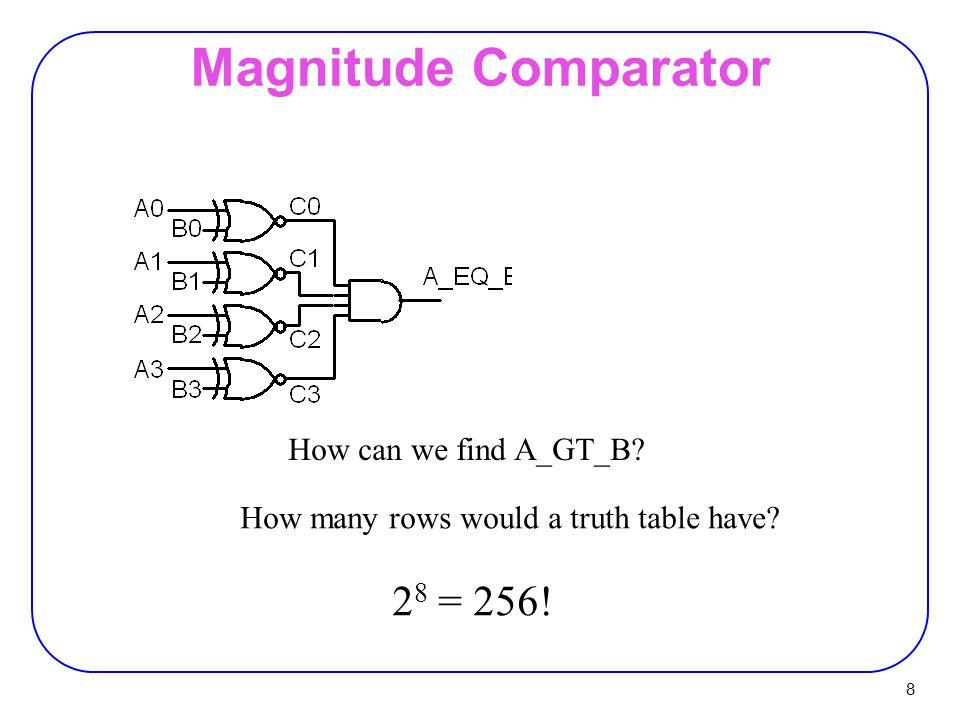 49 4-Bit ALU 74181 TTL ALU  Arithmetic-Logic Unit