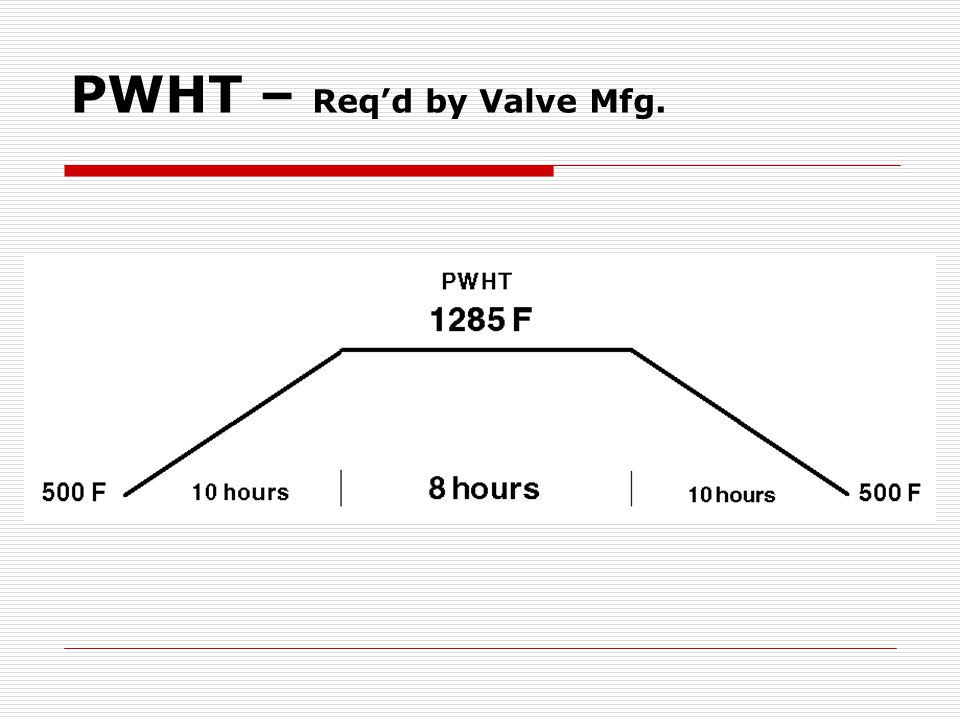 PWHT – Req'd by Valve Mfg.