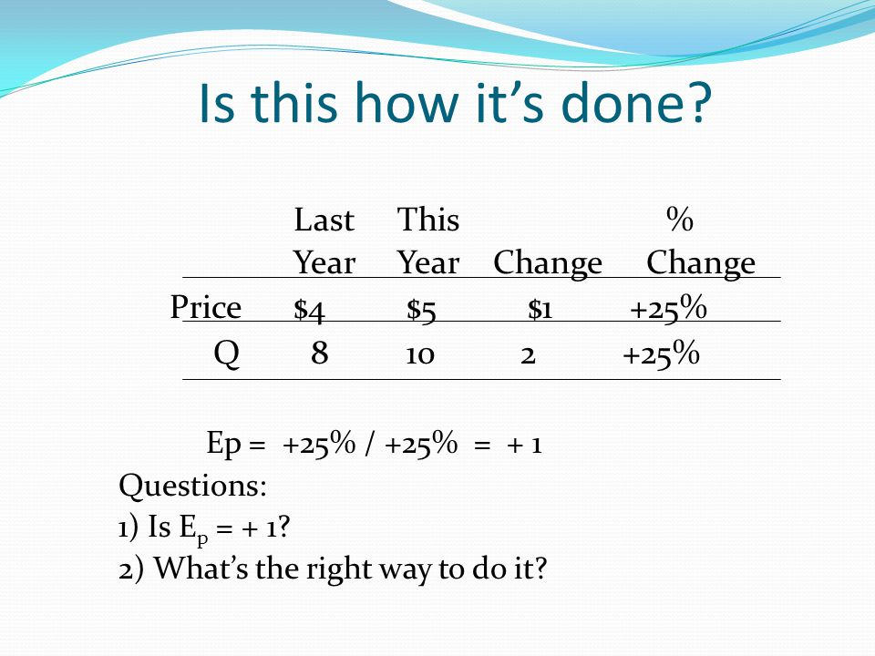 Is this how it's done? Last This % Year Year Change Change Price $4 $5 $1 +25% Q 8 10 2 +25% Ep = +25% / +25% = + 1 Questions: 1) Is E p = + 1? 2) Wha