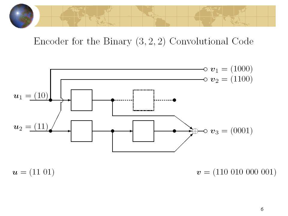 7 Trellis diagram for K = 2, k = 2, n = 3 convolutional code.