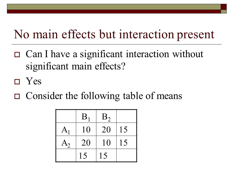No main effects but interaction present  Can I have a significant interaction without significant main effects?  Yes  Consider the following table