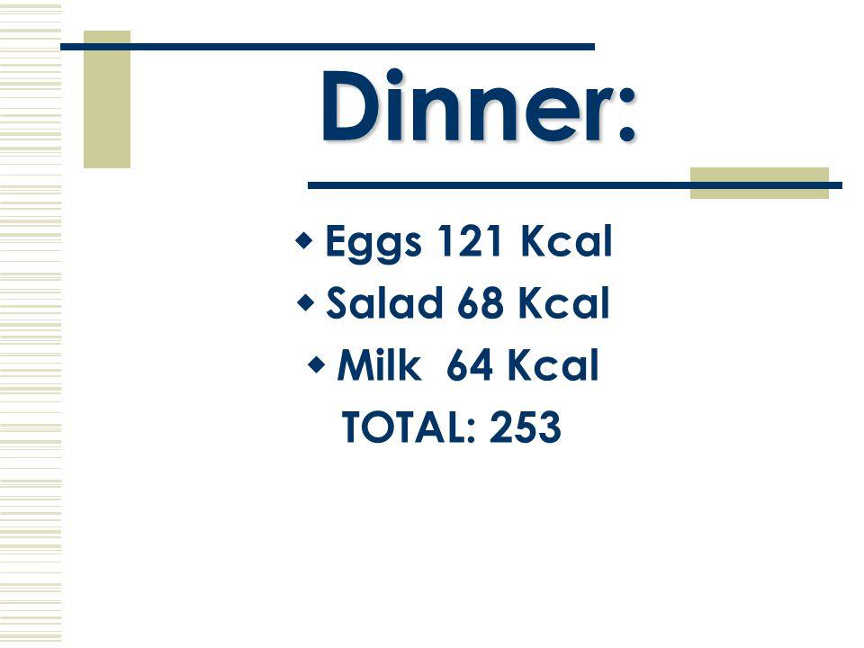 Dinner:  Eggs 121 Kcal  Salad 68 Kcal  Milk 64 Kcal TOTAL: 253