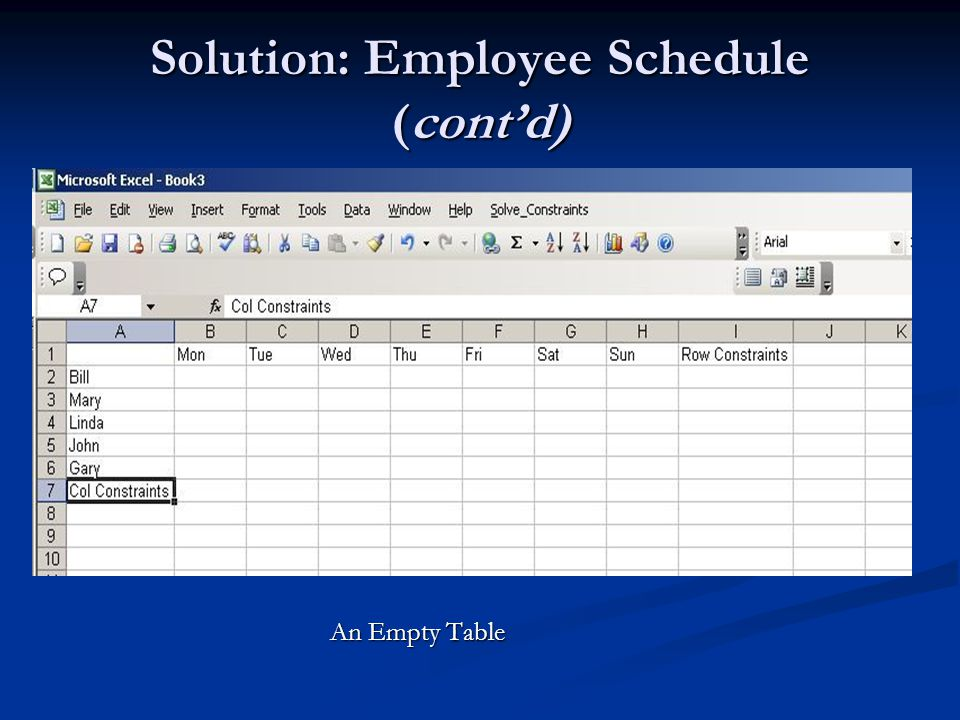Solution: Employee Schedule (cont'd) Morning, midday and evening shifts are denoted by 5, 2 and 4 respectively Morning, midday and evening shifts are denoted by 5, 2 and 4 respectively 0 will be used to indicate a manager's day off 0 will be used to indicate a manager's day off Domain of each cell: [0,2,4,5] Domain of each cell: [0,2,4,5] User enters domain in one cell, copies it to rest User enters domain in one cell, copies it to rest For no morning after night restriction, we enter the constraint: For no morning after night restriction, we enter the constraint: C2 != B2 + 1 (copied everywhere) At least one manager is present at any time during the day: At least one manager is present at any time during the day: member(4,[D2,D3,D4,D5,D6]), member(5,[D2,D3,D4,D5,D6]) No manager works for more than 5 days a week: No manager works for more than 5 days a week:frequency(0,[B2,C2,D2,E2,F2,G2,H2],2) Every manager has more or less same proportion of morning, midday and evening shifts: Every manager has more or less same proportion of morning, midday and evening shifts:sublist([2,4,5],[B2,C2,D2,E2,F2,G2,H2])