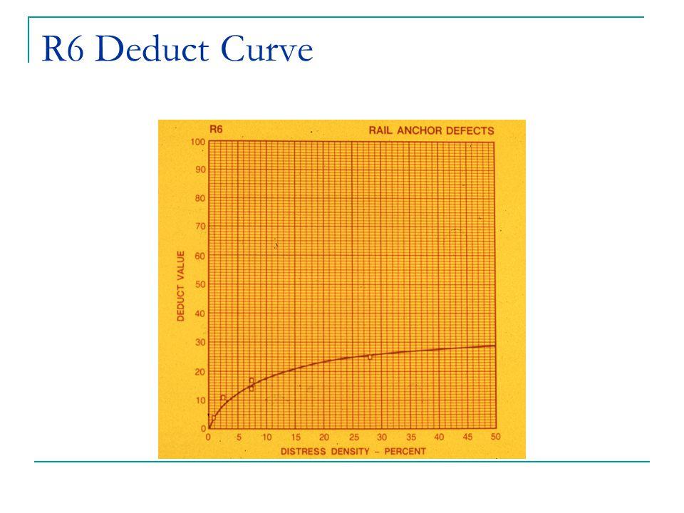 R6 Deduct Curve