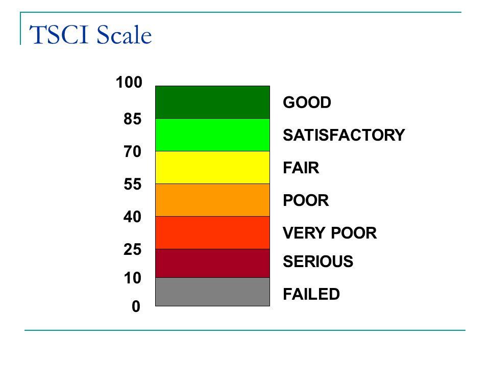 TSCI Scale GOOD SATISFACTORY FAIR POOR VERY POOR SERIOUS FAILED 100 85 70 55 40 25 10 0
