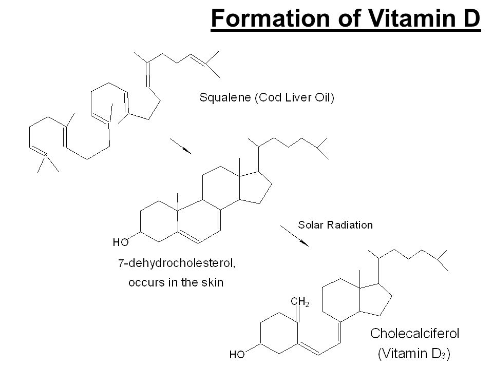 Formation of Vitamin D