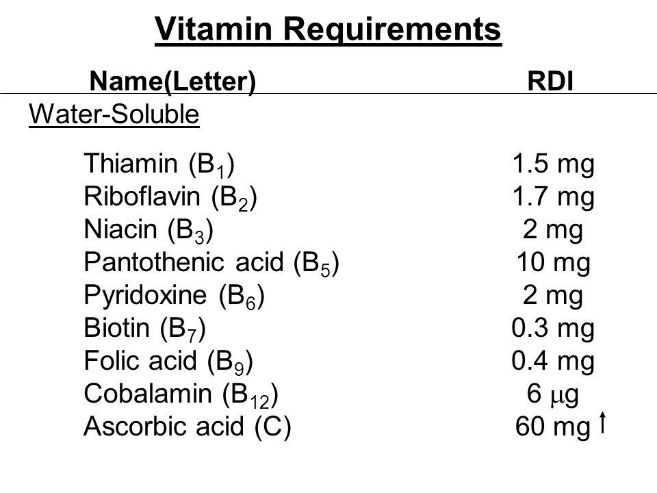 Vitamin Requirements Water-Soluble Thiamin (B 1 ) Riboflavin (B 2 ) Niacin (B 3 ) Pantothenic acid (B 5 ) Pyridoxine (B 6 ) Biotin (B 7 ) Folic acid (B 9 ) Cobalamin (B 12 ) Ascorbic acid (C) Name(Letter)RDI 1.5 mg 1.7 mg 2 mg 10 mg 2 mg 0.3 mg 0.4 mg 6  g 60 mg