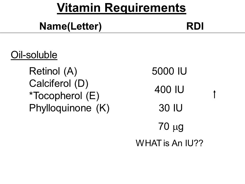 Vitamin Requirements Name(Letter)RDI Retinol (A) Calciferol (D) *Tocopherol (E) Phylloquinone (K) Oil-soluble 5000 IU 400 IU 30 IU 70  g WHAT is An IU