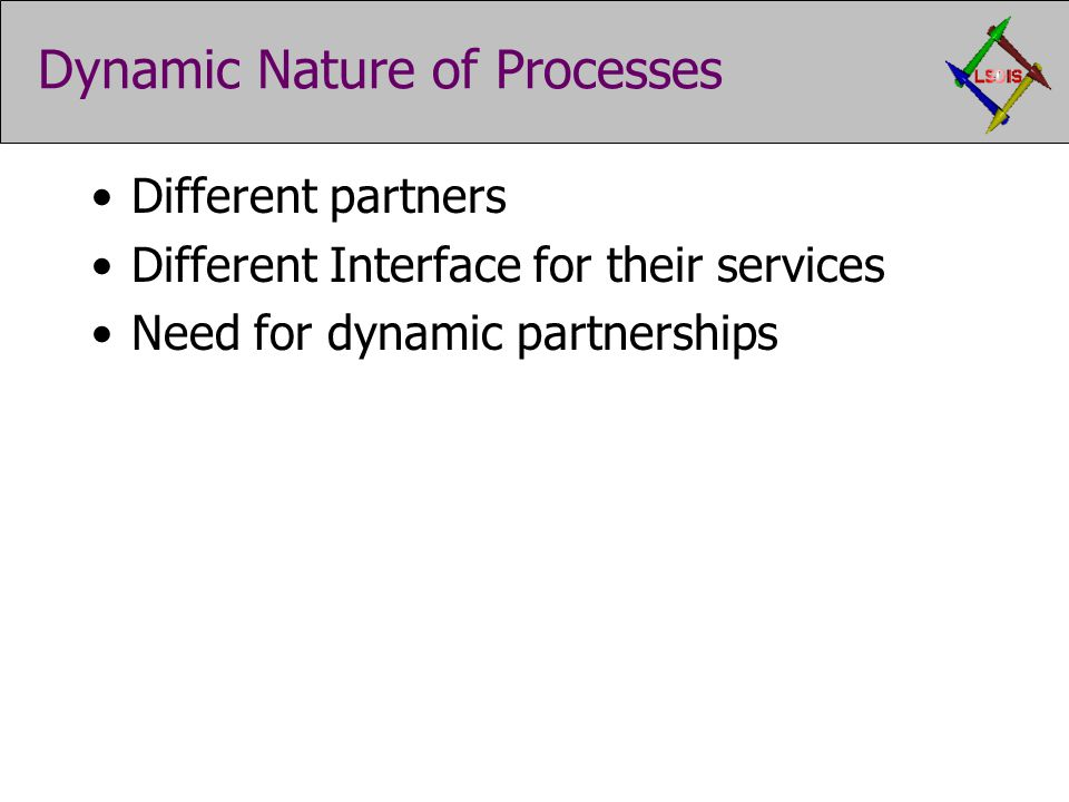 Dynamic Nature of Processes Different partners Different Interface for their services Need for dynamic partnerships