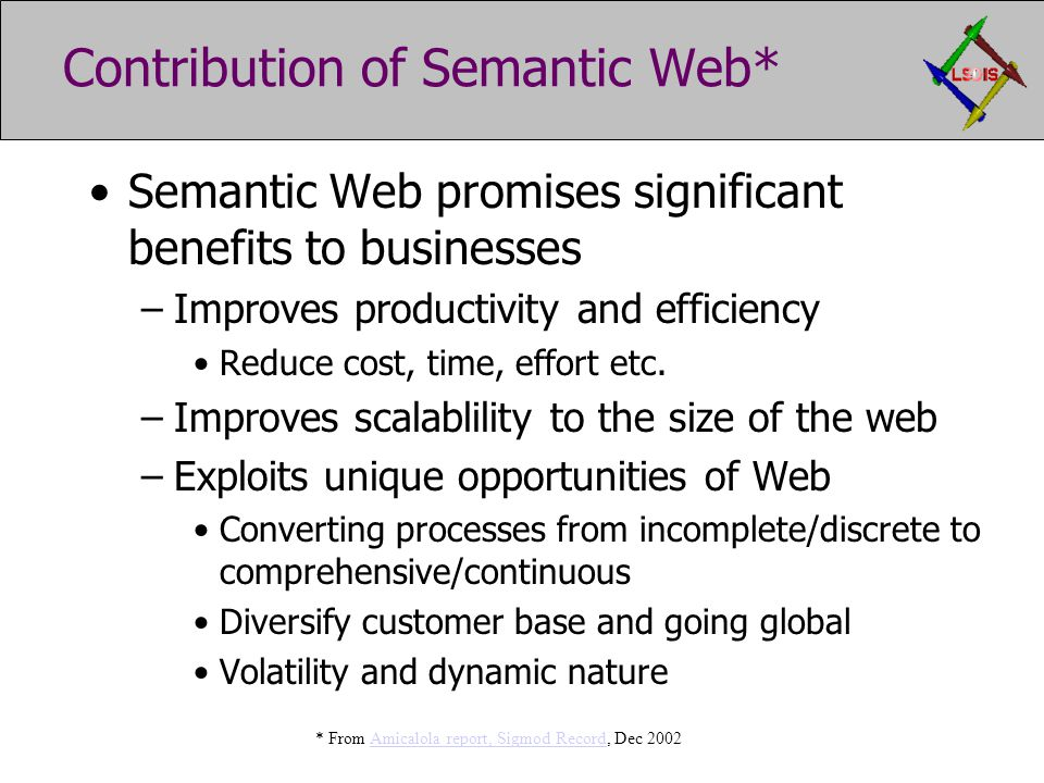 Contribution of Semantic Web* Semantic Web promises significant benefits to businesses –Improves productivity and efficiency Reduce cost, time, effort