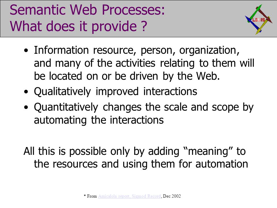 Semantic Web Processes: What does it provide ? Information resource, person, organization, and many of the activities relating to them will be located