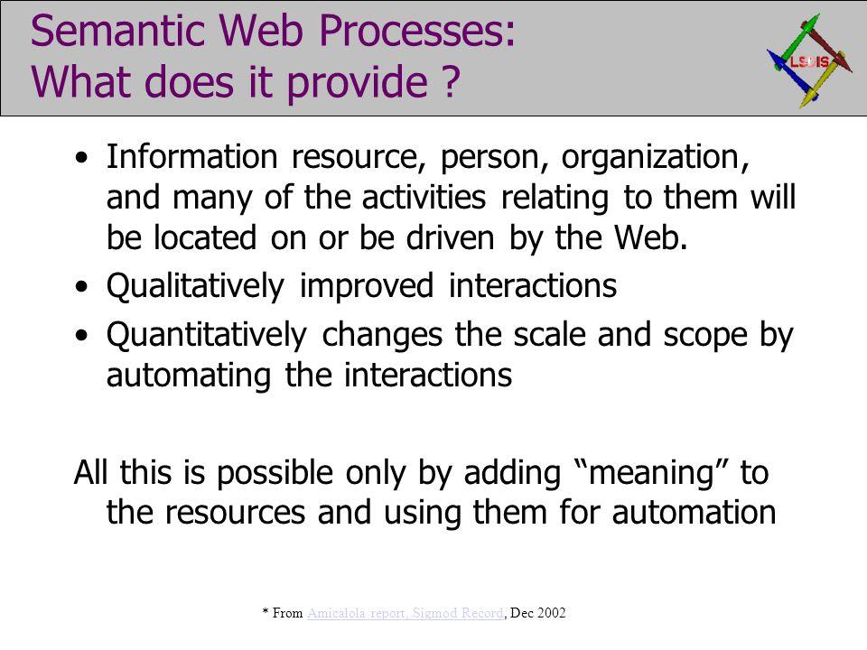 Semantic Web Processes: What does it provide .