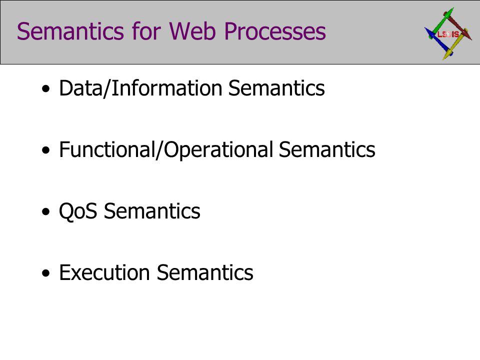 Semantics for Web Processes Data/Information Semantics Functional/Operational Semantics QoS Semantics Execution Semantics