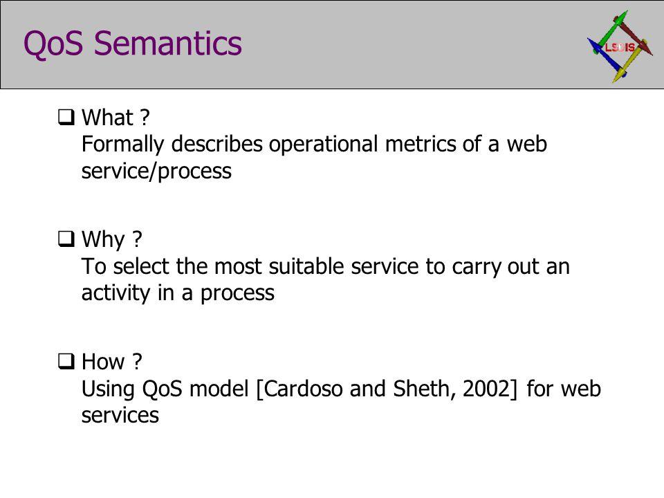 QoS Semantics  What . Formally describes operational metrics of a web service/process  Why .