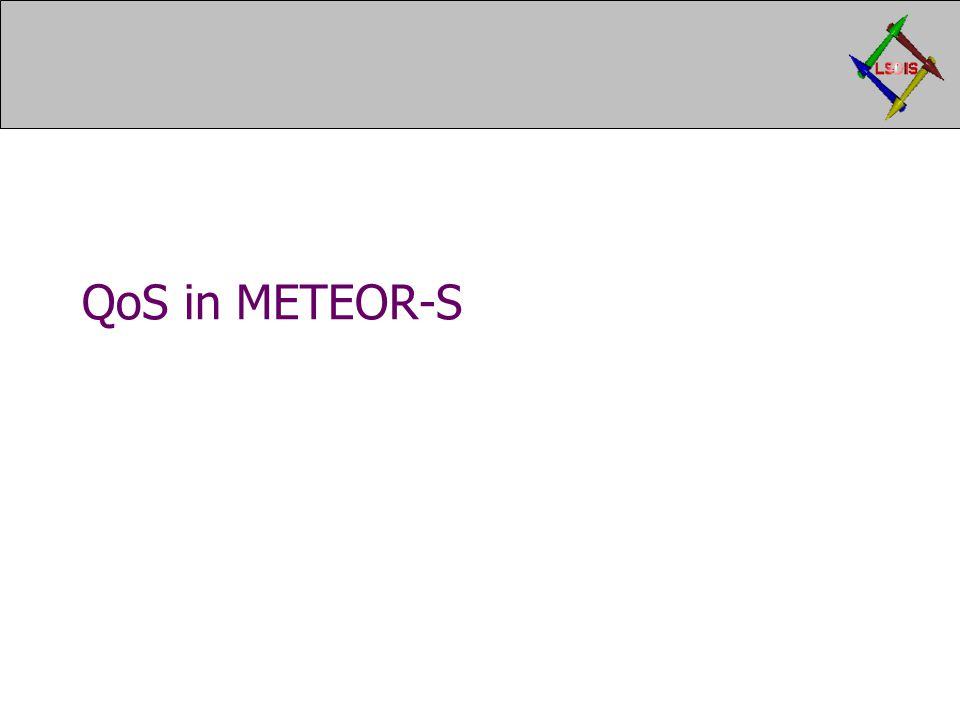 QoS in METEOR-S