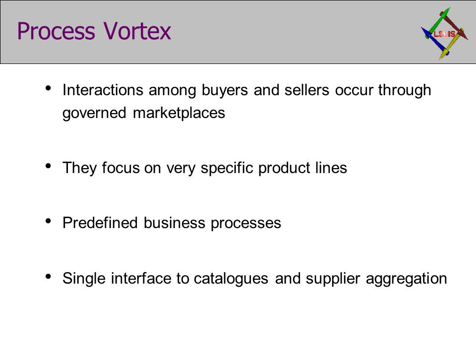 Process Vortex Interactions among buyers and sellers occur through governed marketplaces They focus on very specific product lines Predefined business