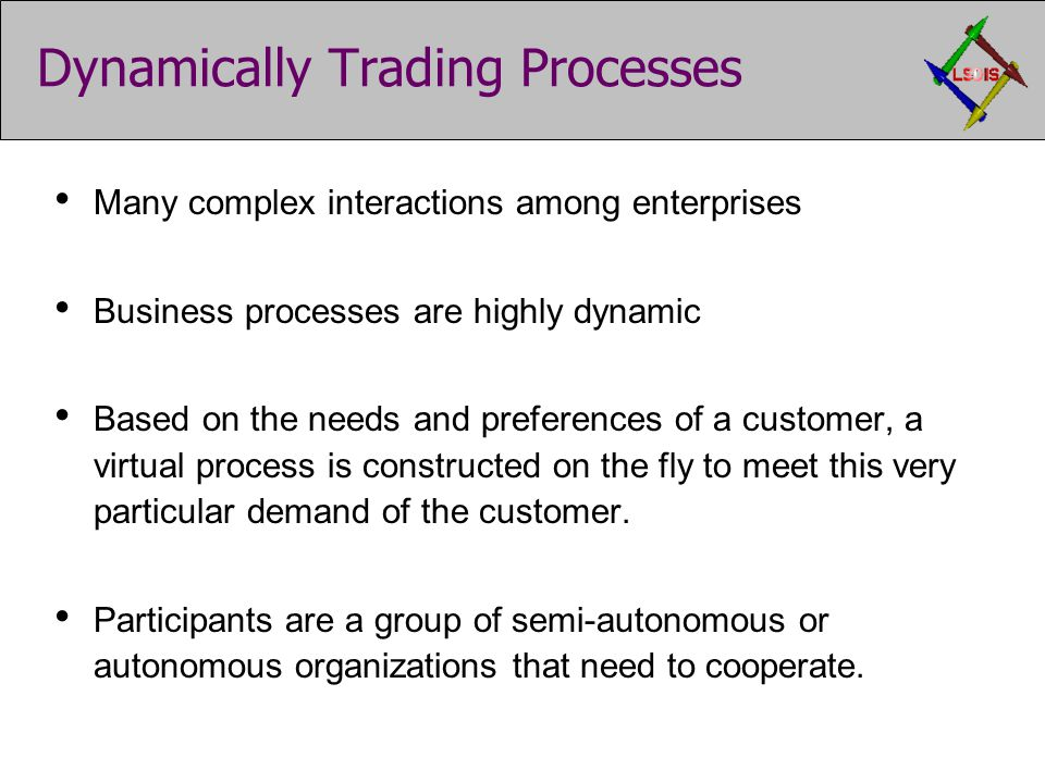 Dynamically Trading Processes Many complex interactions among enterprises Business processes are highly dynamic Based on the needs and preferences of