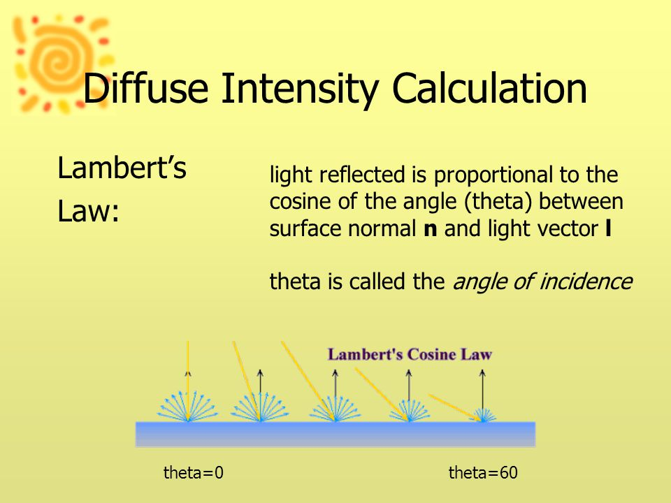Diffuse Intensity Calculation Lambert's Law: light reflected is proportional to the cosine of the angle (theta) between surface normal n and light vector l theta is called the angle of incidence theta=0theta=60