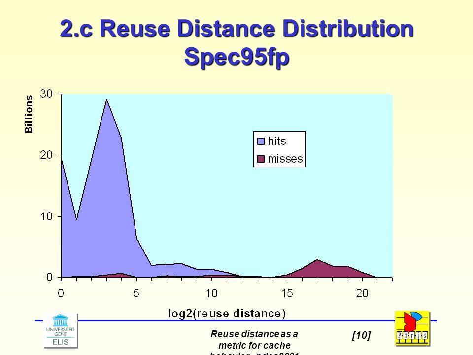 Reuse distance as a metric for cache behavior - pdcs2001 [10] 2.c Reuse Distance Distribution Spec95fp
