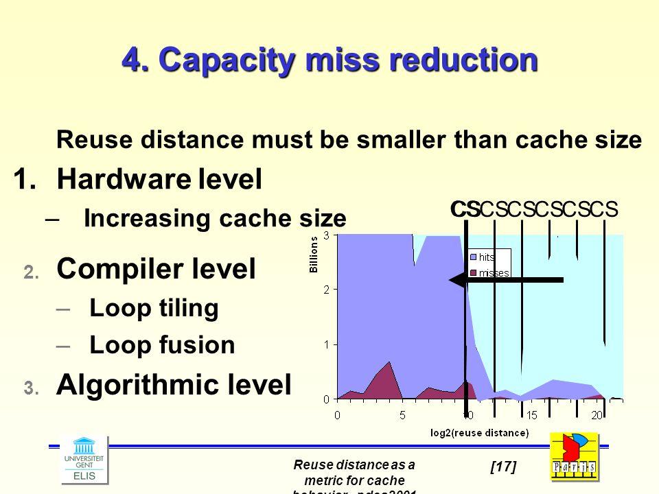 Reuse distance as a metric for cache behavior - pdcs2001 [17] 4.