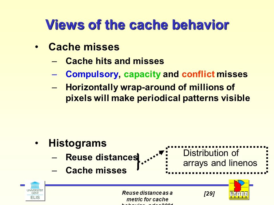 Reuse distance as a metric for cache behavior - pdcs2001 [29] Cache misses –Cache hits and misses –Compulsory, capacity and conflict misses –Horizontally wrap-around of millions of pixels will make periodical patterns visible Histograms –Reuse distances –Cache misses Distribution of arrays and linenos Views of the cache behavior
