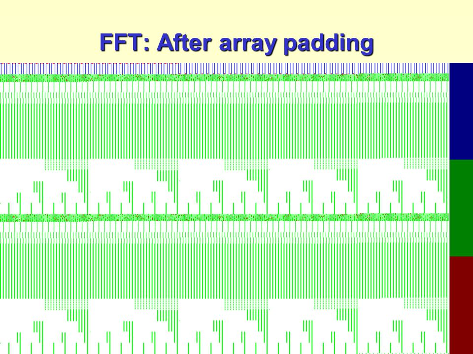 Reuse distance as a metric for cache behavior - pdcs2001 [44] FFT: After array padding